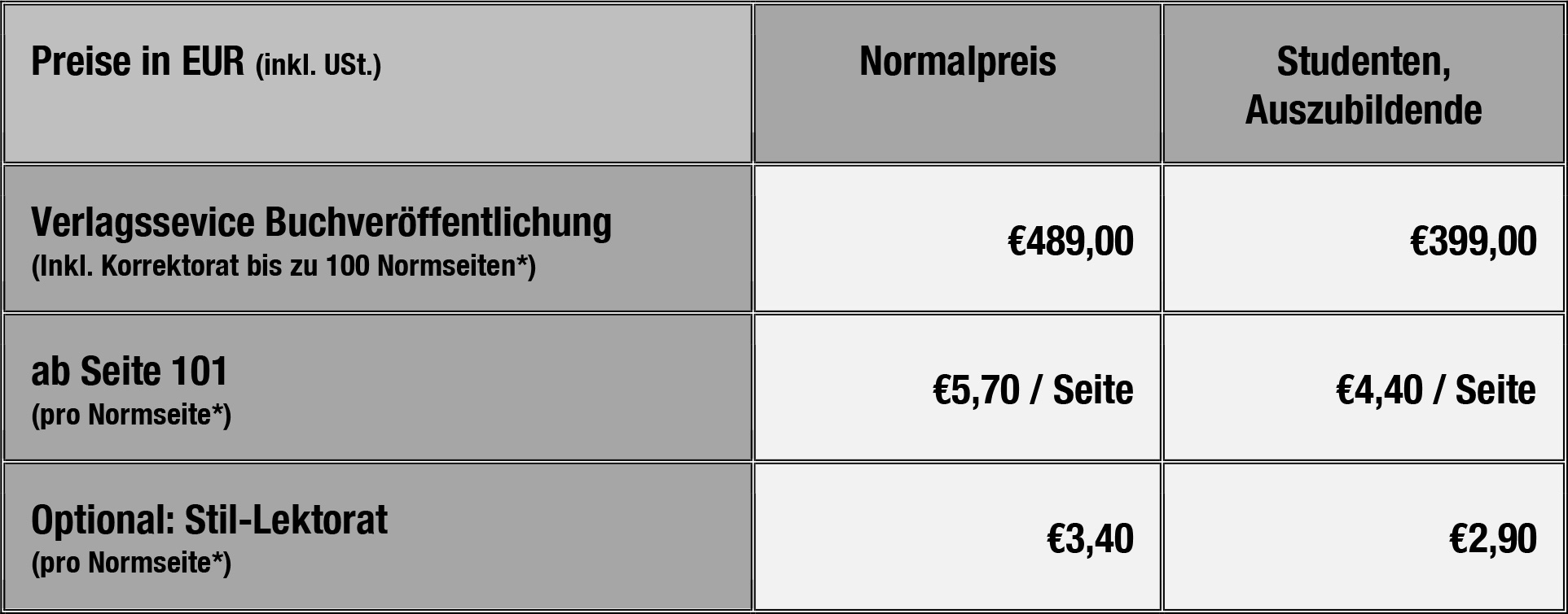 Preise Verlagsservice